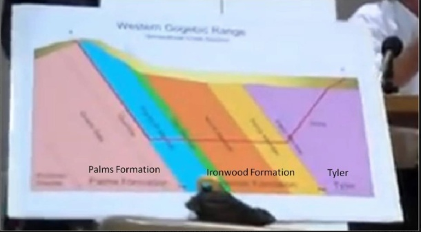 Figure 4. Screen capture of the cross section of the proposed Penokee iron mine shown by Bill Williams during a public presentation on the project. This is the Diagram that GTac circulated before questions were raised about pyrite in the Tyler Slate. The entire north wall of the mine is in the Tyler Slate. The width of the mine shown in this diagram is about 1870' (assuming that the outcrop thickness of the Ironwood formation is 1000', as reported by Marsden, 1978). This is about 540' wider than the mine depicted in GTac's more recent illustration.