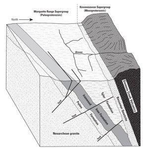 Ironwood Formation