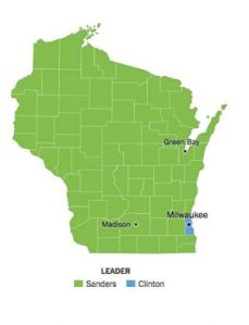 Even though 99% of Wisconsin went to Sanders, Wisconsin Super Delegate Sen. Tammy Baldwin and others have pledged to vote for Clinton.